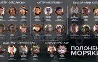Московский суд оставил под стражей всех украинских моряков