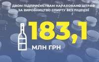 Налоговики вышли на охоту за производителями нелегального спиртного