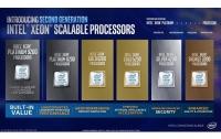 Intel выпускает процессор для сервера Xeon Platinum 8284