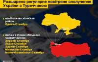Из Украины удобнее станет летать в Турцию