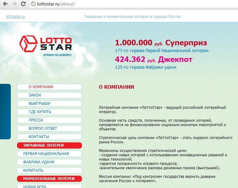 Фильмы по каналу россия 1 по выходным список 2015