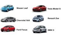 Европа обогнала США по продажам электромобилей