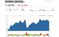 Руководители NVIDIA остались без миллионных премий