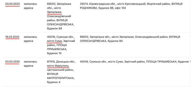 """Руками Зеленського позбавляються від конкурентів: як Данилов """"розводить"""" президента на засіданнях РНБО"""