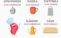 Какими украинскими фразами можна заменить известные российские