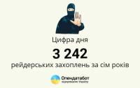 Рейдеры продолжают быть огромной угрозой для украинских бизнесменов