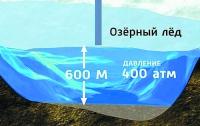 Российские ученые обнаружили в антарктическом озере неизвестные бактерии