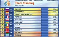Украина среди сильнейших легкоатлетических стран