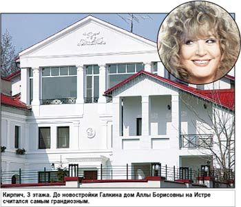 дома знаменитостей фото внутри и снаружи россии