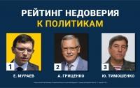 Рейтинг утративших доверие политиков возглавил Мураев, – СМИ