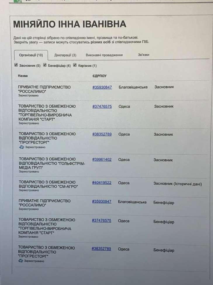 729 486 5e3a64e71351e - Максим Миняйло покорил АО «Укрзалізницю» своими схемами