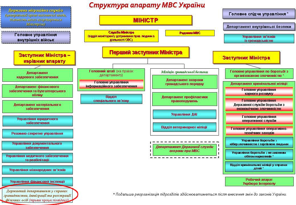 МВД Украины при этом успешно