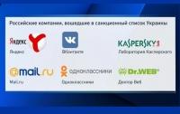 Названа стоимость блокировки российских сайтов