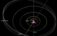 Астрономы открыли один из самых крупных транснептуновых объектов