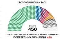 Пользователи соцсетей высмеяли новых депутатов (фото)