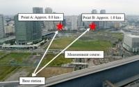 Компания NTT Docomo провела первые полевые испытания новой 5G-технологии