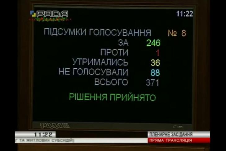 Госбюджет-2017. Рада приняла поправки вБюджетный кодекс