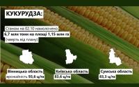 Максим Мартынюк: в аграрном сезоне 2018 достигаются высокие результаты