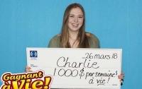 Жительница Канады на День рождения выиграла $1 миллион