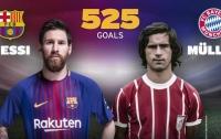 Месси повторил рекорд Мюллера по голам за клуб в европейских топ-лигах