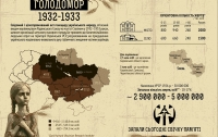 Британия обязана признать преступления России против Украины - мнение