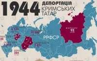 ЕС призывает Россию перестать заниматься