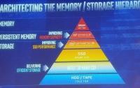 Intel начачала отгружать модули памяти Optane DC