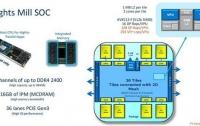 Intel поделился новой информацией о будущих процессорах