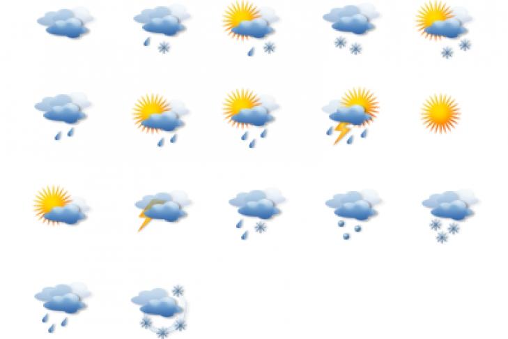 Узнаем точный прогноз погоды