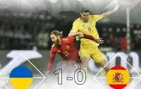 Лига наций: Украина-Испания результат матча