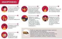 Кабмин запретил украинцам выходить из дома без документов