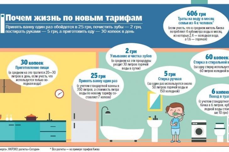 Украина уверенно предстает в образе новой, перспективной европейской страны - Порошенко в обращении ко Дню Европы - Цензор.НЕТ 5295