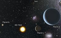 Астрономы подтвердили существование еще двух суперземель возле звезды в созвездии Кассиопея