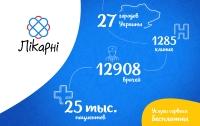 Likarni.com — сервіс пошуку приватних клінік та лікарів в Україні