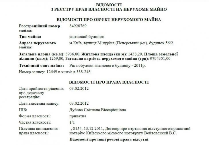 Бабушкин, Дубовой и Генпрокуратура: с приветом из 90-х