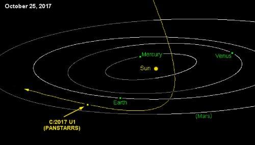 Таинственный межзвездный объект проник вСолнечную систему