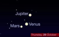 Юпітер, Марс та Венера вистроїлись в трикутник в нічному небі (відео)
