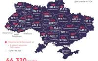 Как Украина закупает тесты на коронавирус