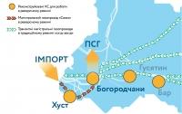 Украина подготовила газопровод