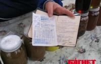 Лаборатории на рынках очищают совесть продавцов с пяти утра (ФОТО)